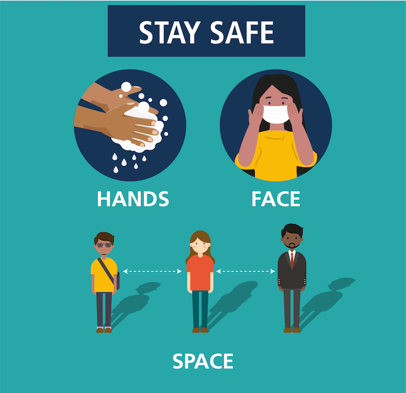 Hands.Face.Space-social media